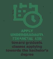 Apply undergraduate financial aid toward classes applying towards the bachelor's degree.